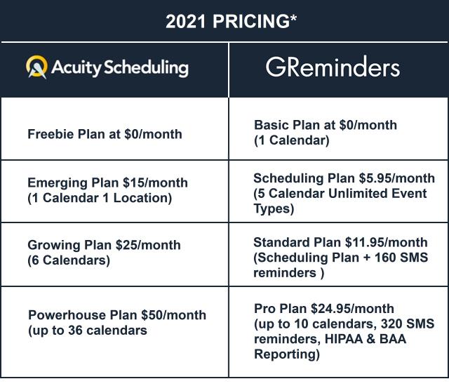 GReminders-Acuity Pricing