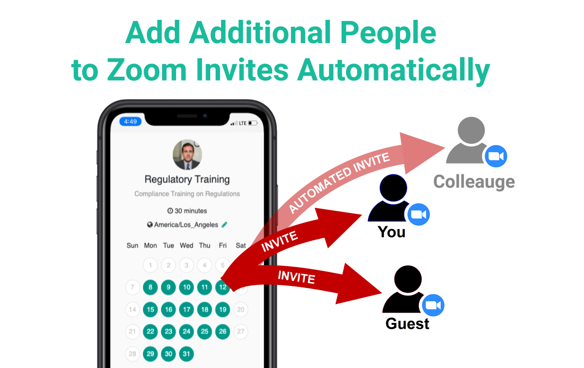 Automatically Add Individuals to Online Meeting Invites